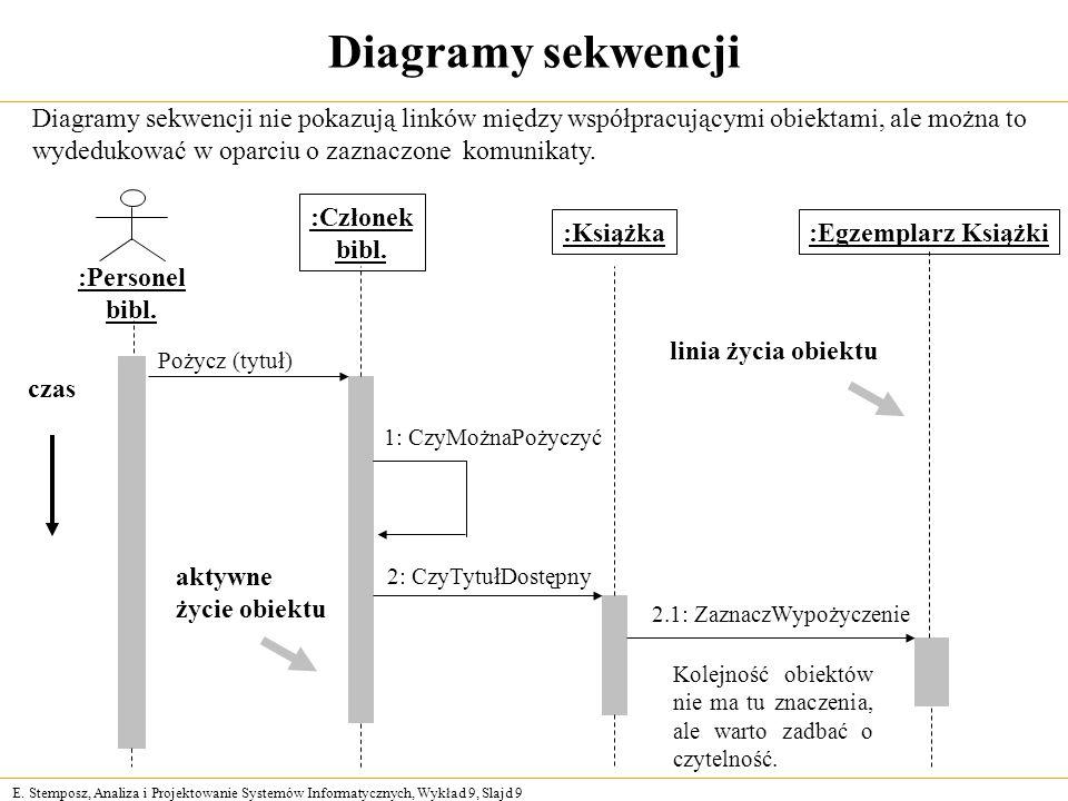 Diagramy sekwencjiDiagramy sekwencji nie pokazują linków między współpracującymi obiektami, ale można to.