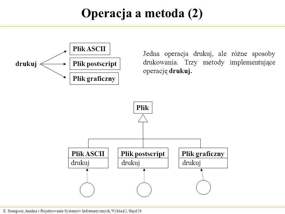 Operacja a metoda (2) Plik ASCII