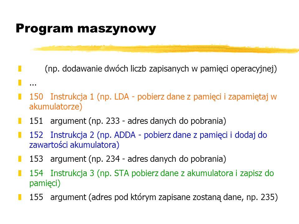 Program maszynowy (np. dodawanie dwóch liczb zapisanych w pamięci operacyjnej) ...