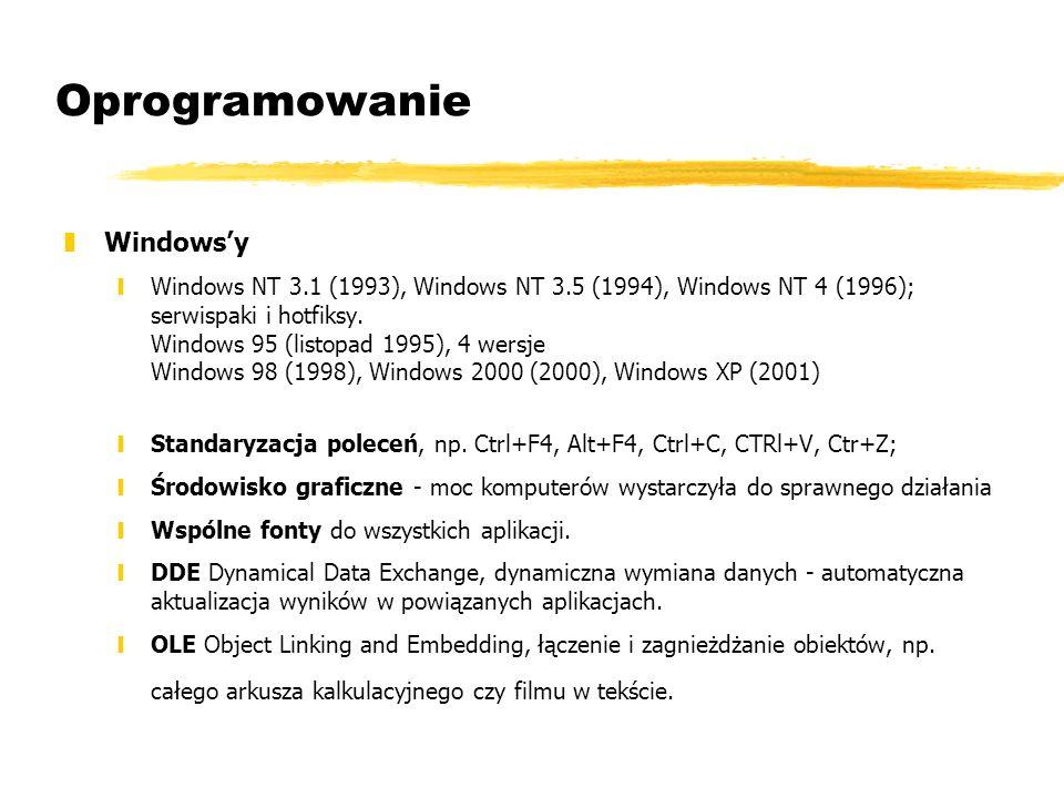 Oprogramowanie Windows'y