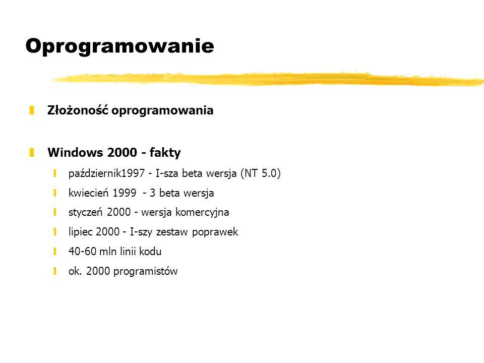 Oprogramowanie Złożoność oprogramowania Windows 2000 - fakty