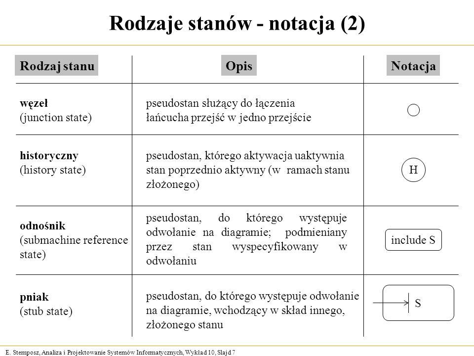 Rodzaje stanów - notacja (2)