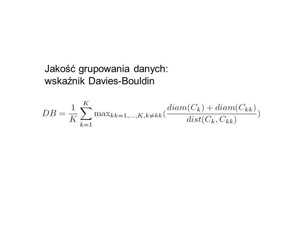 Jakość grupowania danych: