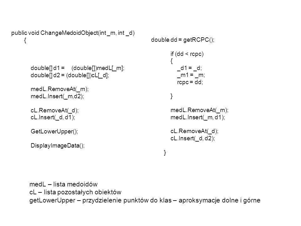 cL – lista pozostałych obiektów