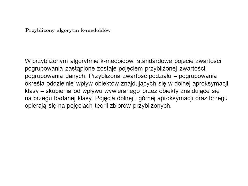W przybliżonym algorytmie k-medoidów, standardowe pojęcie zwartości