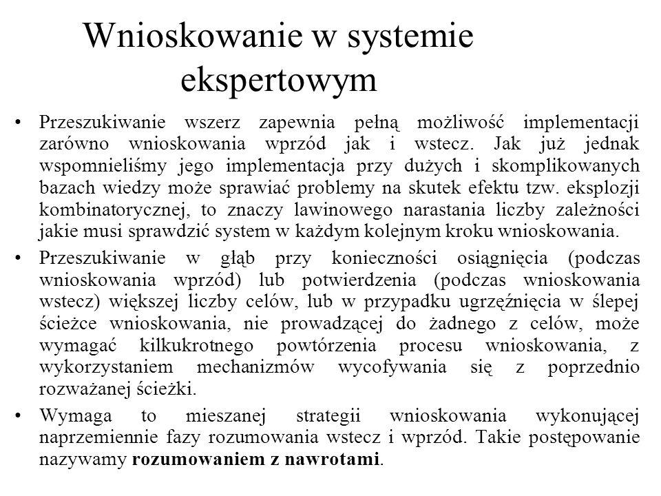 Wnioskowanie w systemie ekspertowym