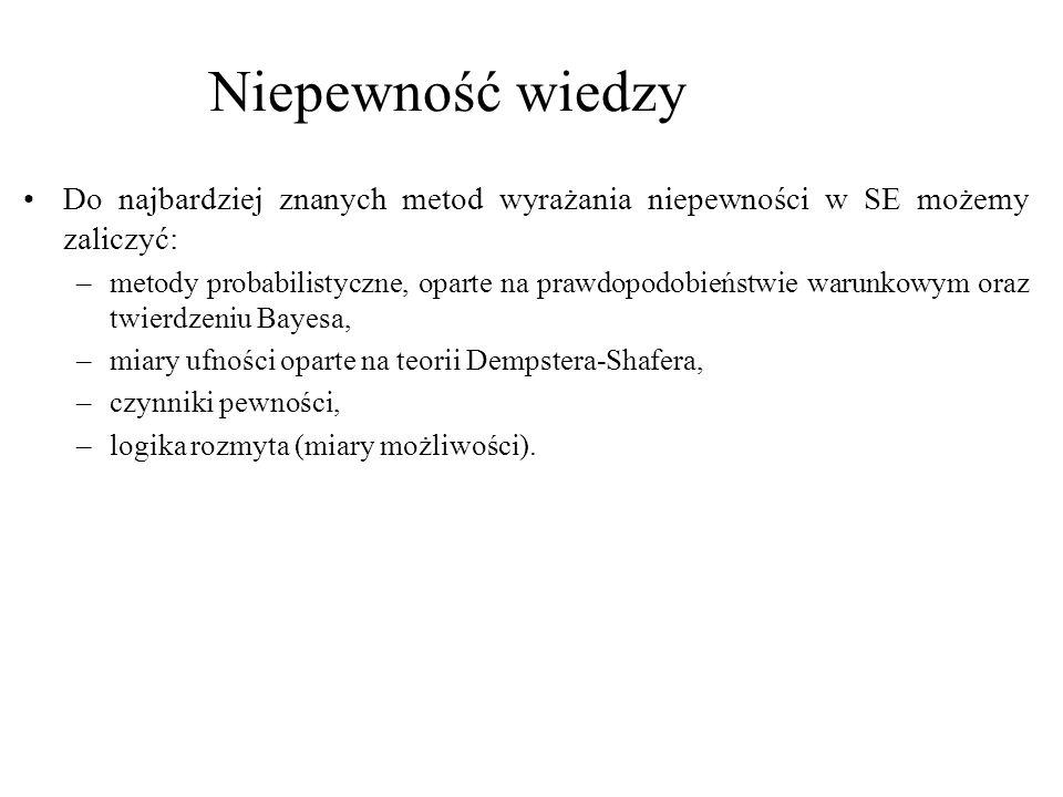 Niepewność wiedzyDo najbardziej znanych metod wyrażania niepewności w SE możemy zaliczyć: