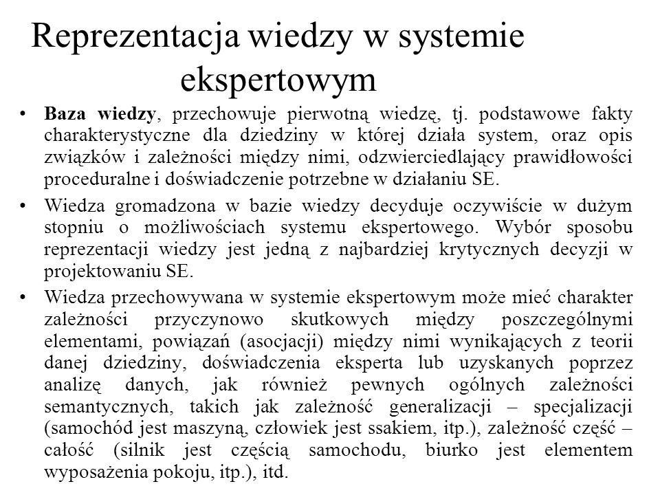 Reprezentacja wiedzy w systemie ekspertowym