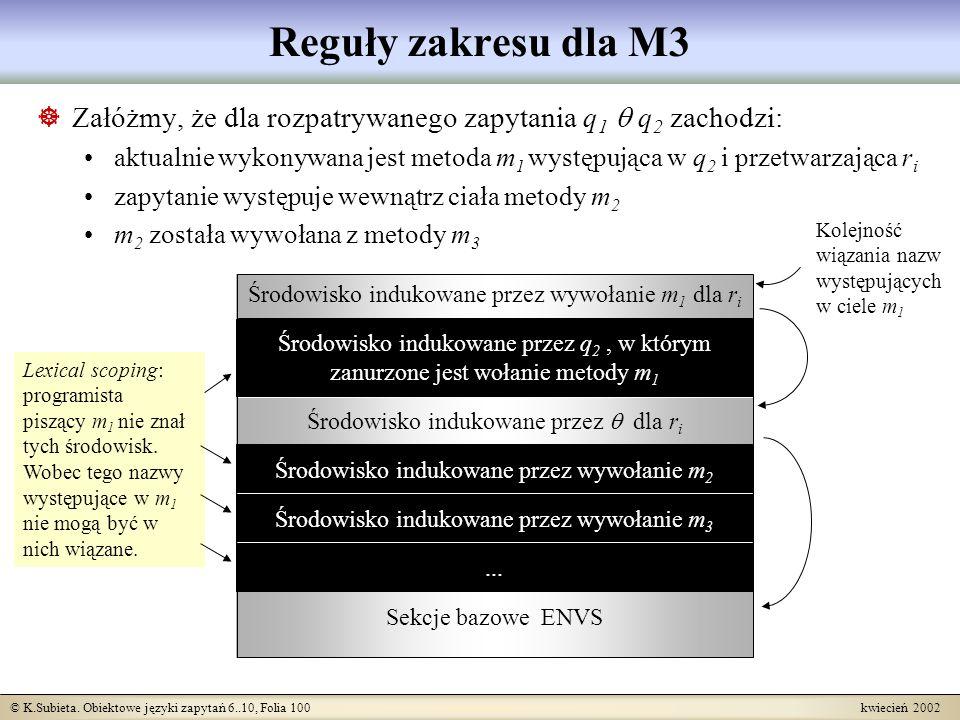 Reguły zakresu dla M3 Załóżmy, że dla rozpatrywanego zapytania q1  q2 zachodzi: