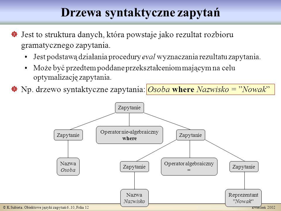 Drzewa syntaktyczne zapytań