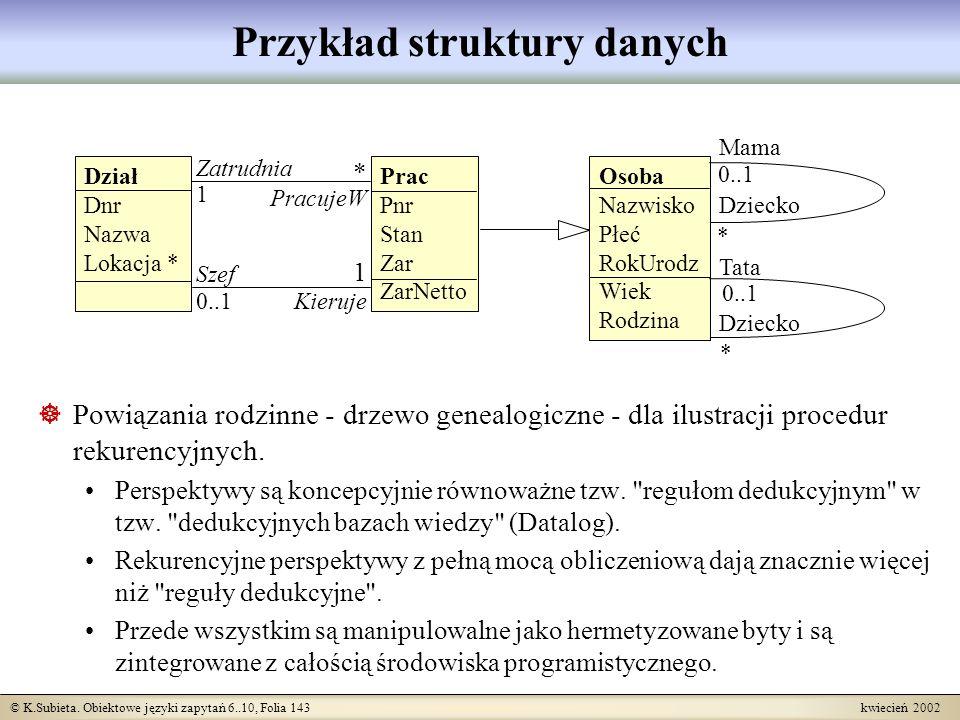 Przykład struktury danych