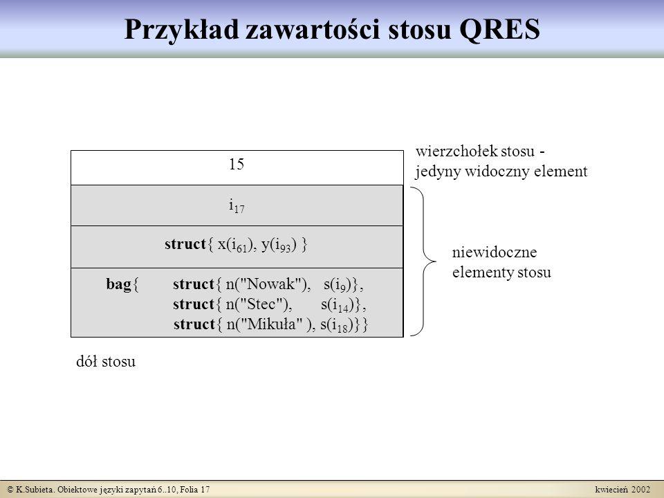 Przykład zawartości stosu QRES