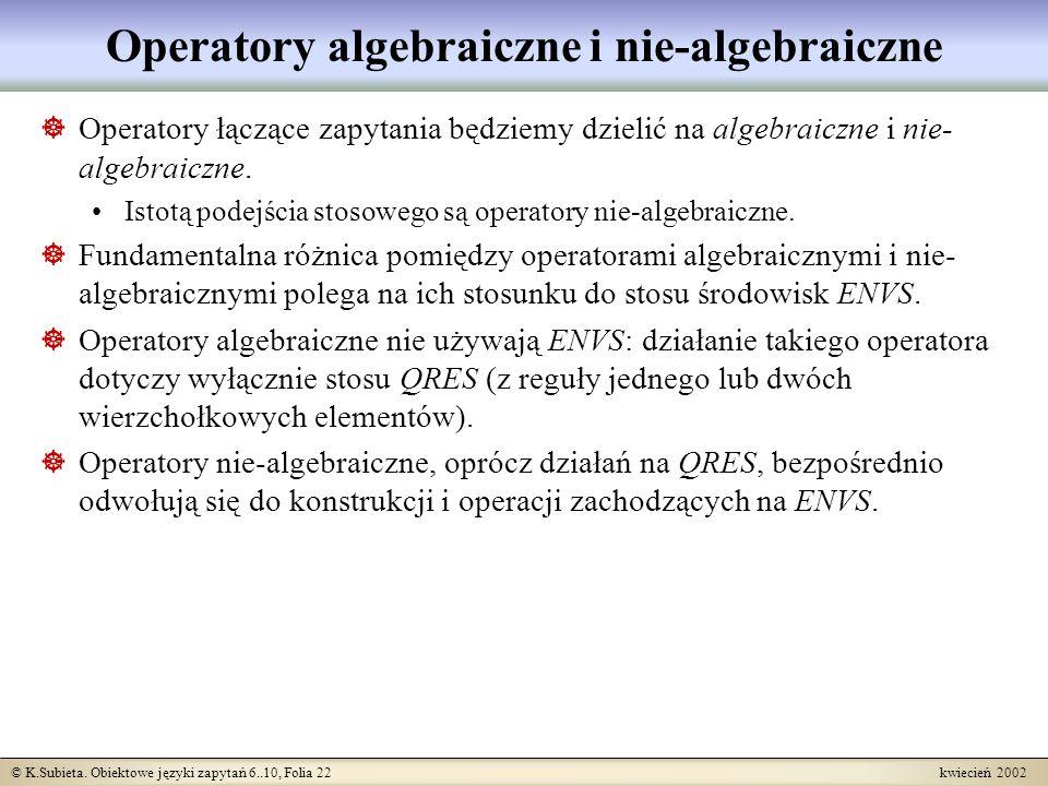 Operatory algebraiczne i nie-algebraiczne