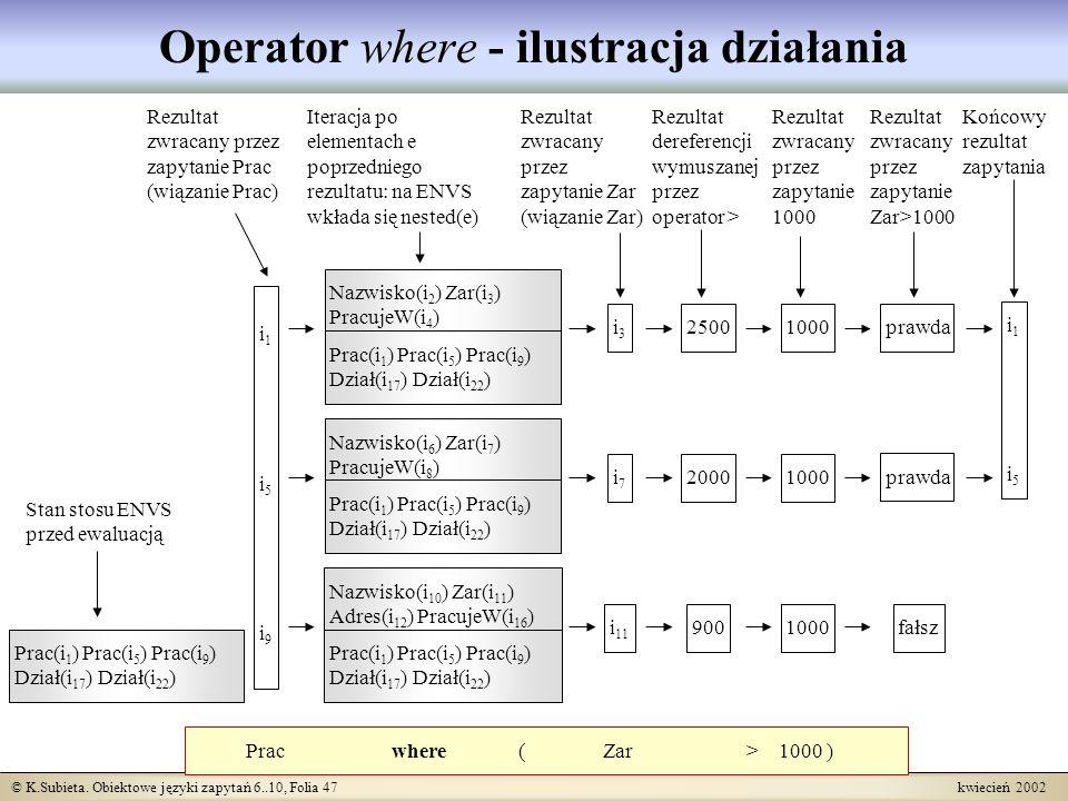 Operator where - ilustracja działania