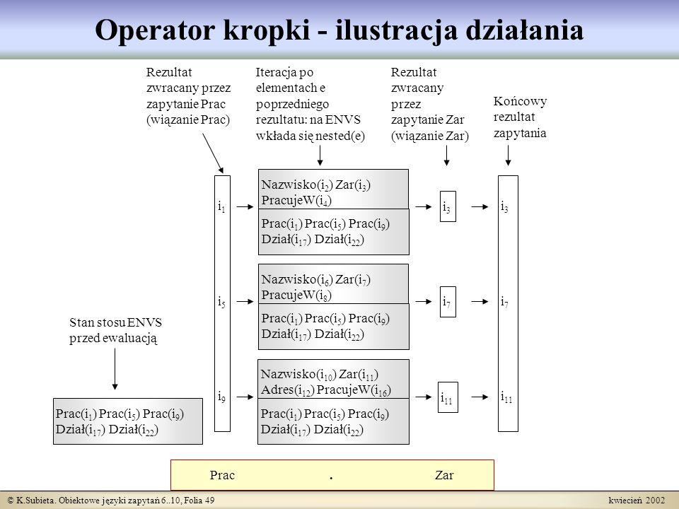 Operator kropki - ilustracja działania