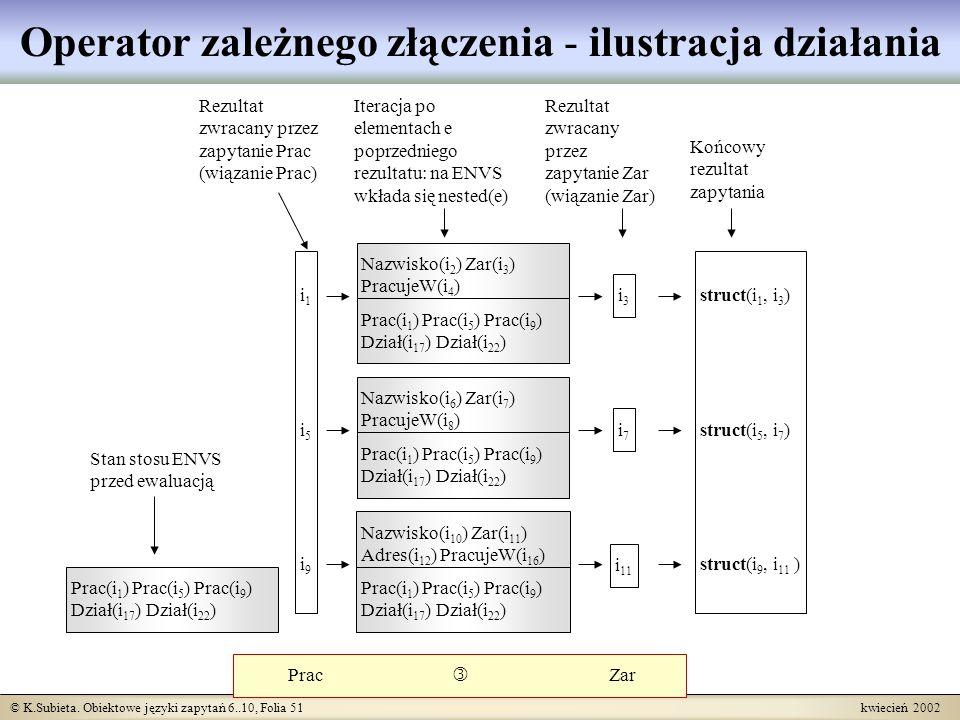 Operator zależnego złączenia - ilustracja działania