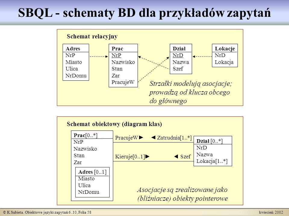 SBQL - schematy BD dla przykładów zapytań