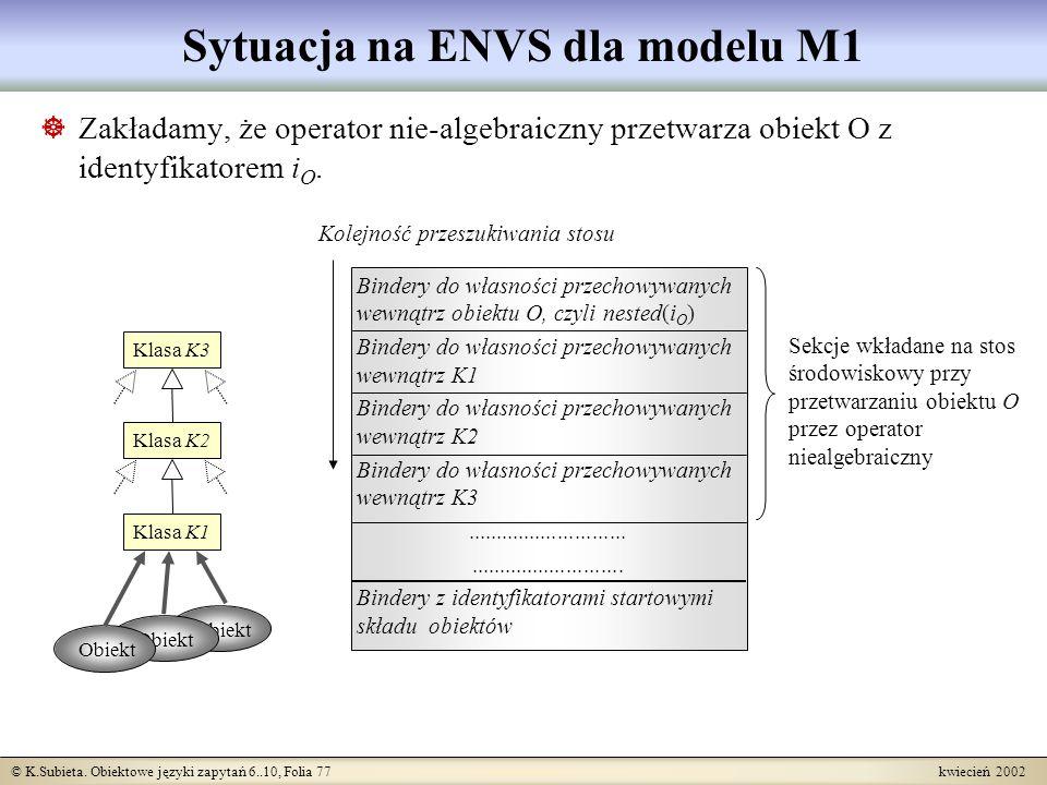 Sytuacja na ENVS dla modelu M1