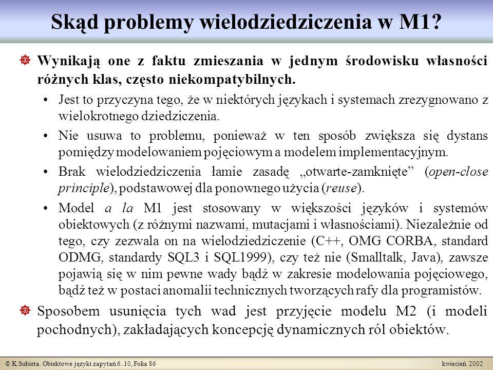 Skąd problemy wielodziedziczenia w M1
