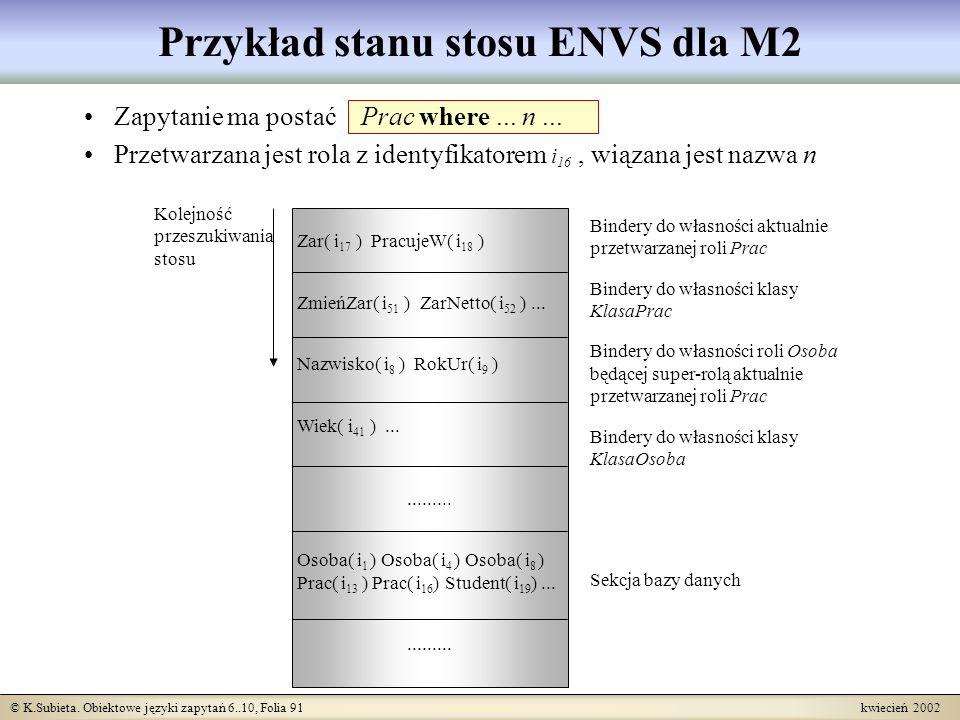 Przykład stanu stosu ENVS dla M2
