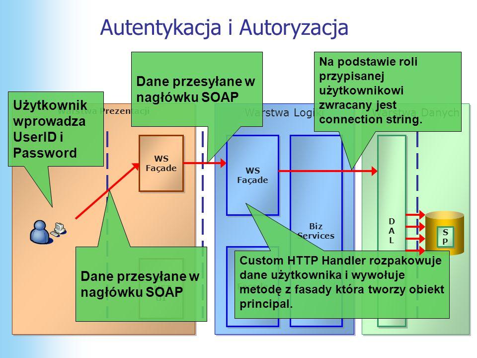 Autentykacja i Autoryzacja
