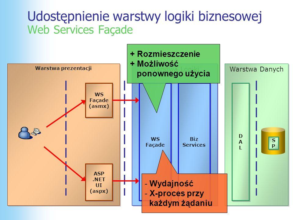 Udostępnienie warstwy logiki biznesowej Web Services Façade