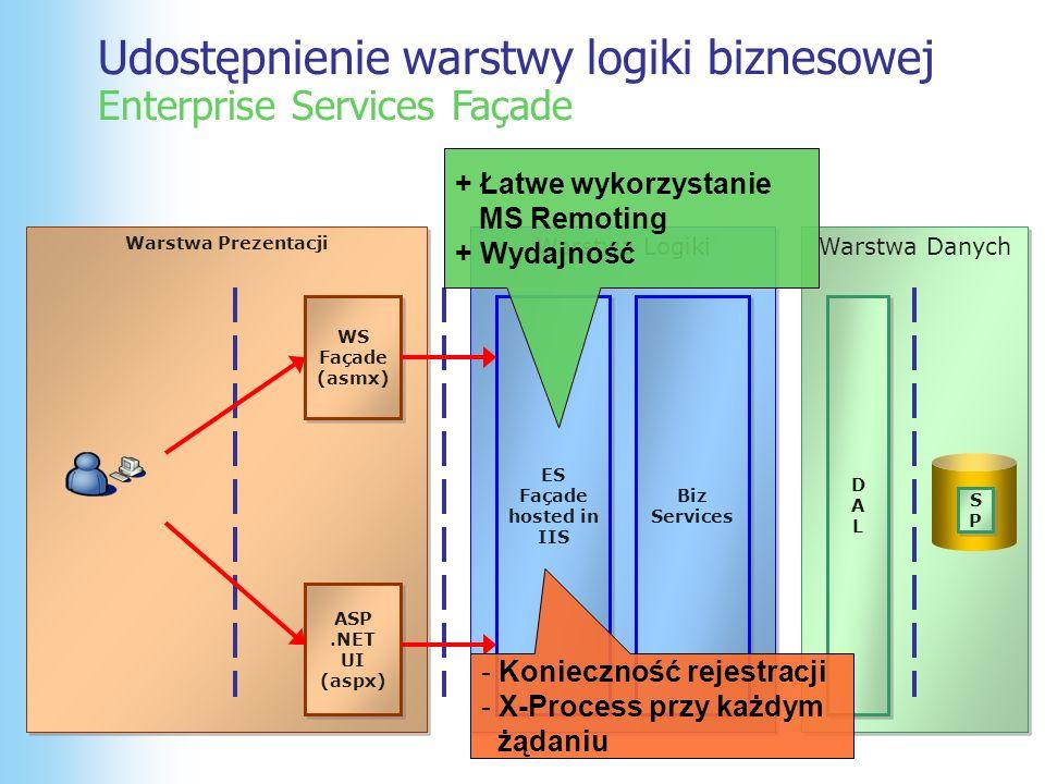 Udostępnienie warstwy logiki biznesowej Enterprise Services Façade