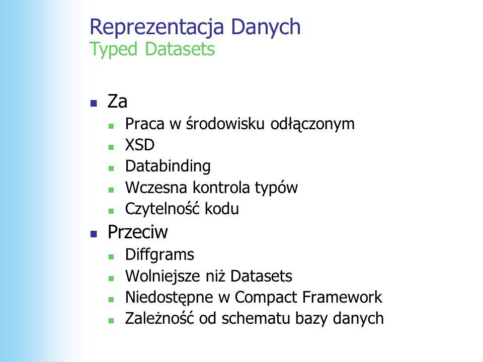 Reprezentacja Danych Typed Datasets