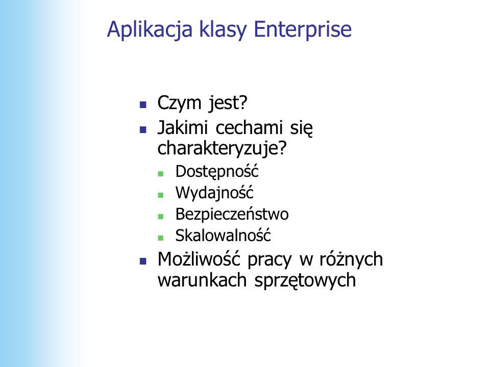 Aplikacja klasy Enterprise