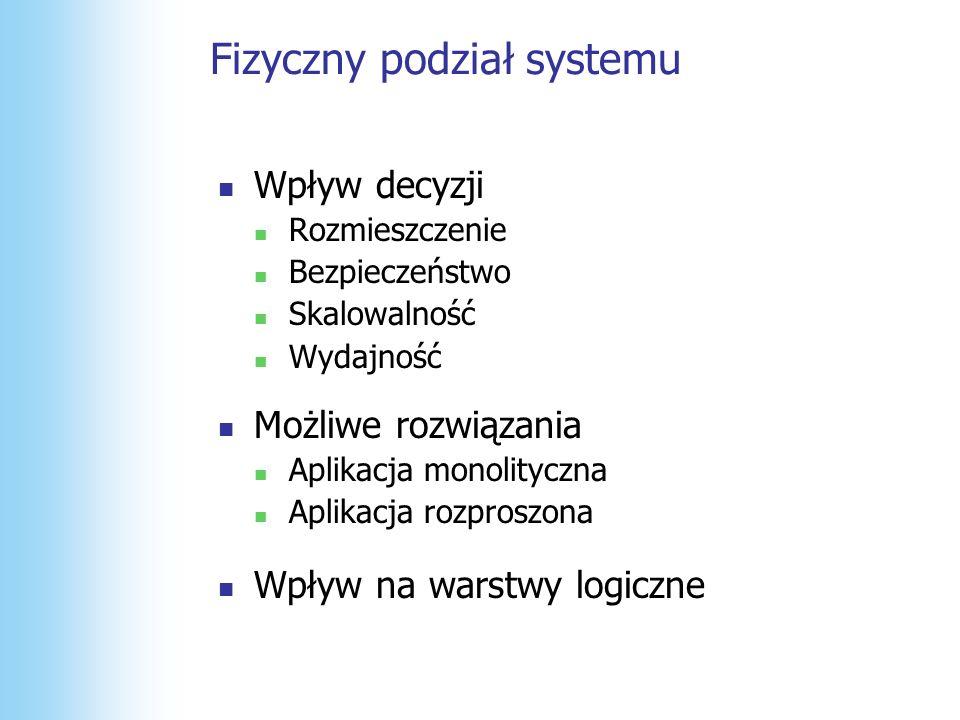 Fizyczny podział systemu