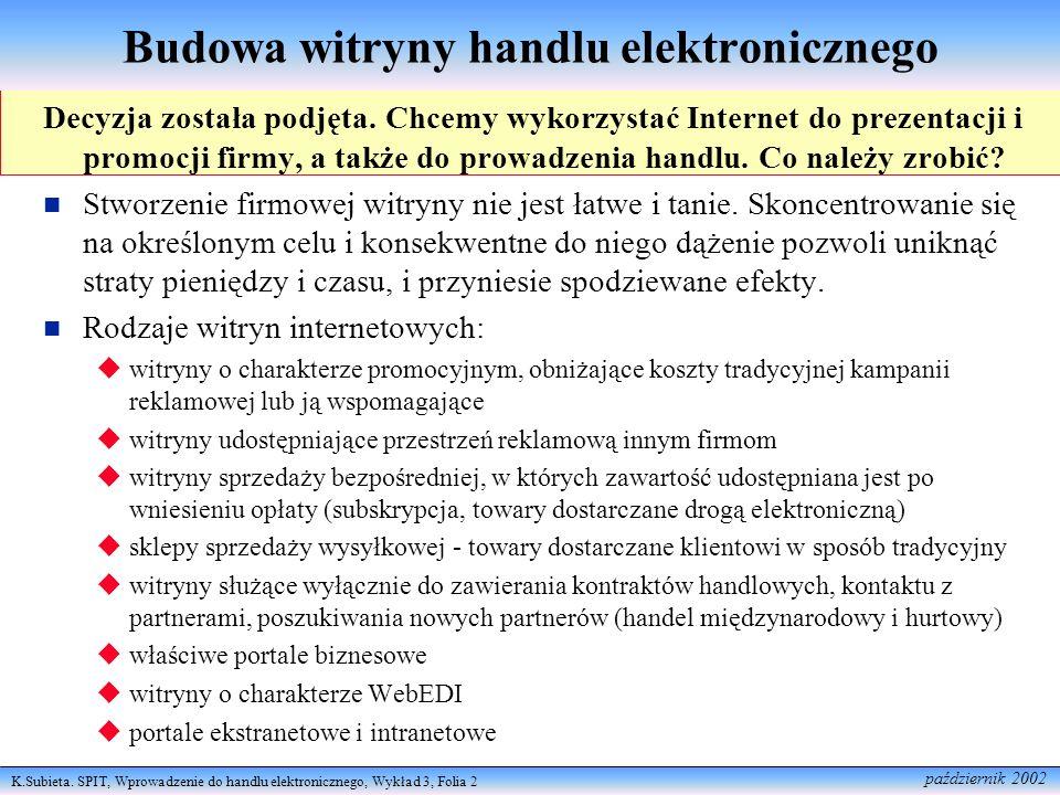 Budowa witryny handlu elektronicznego