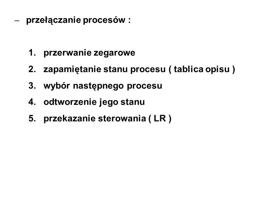 – przełączanie procesów :