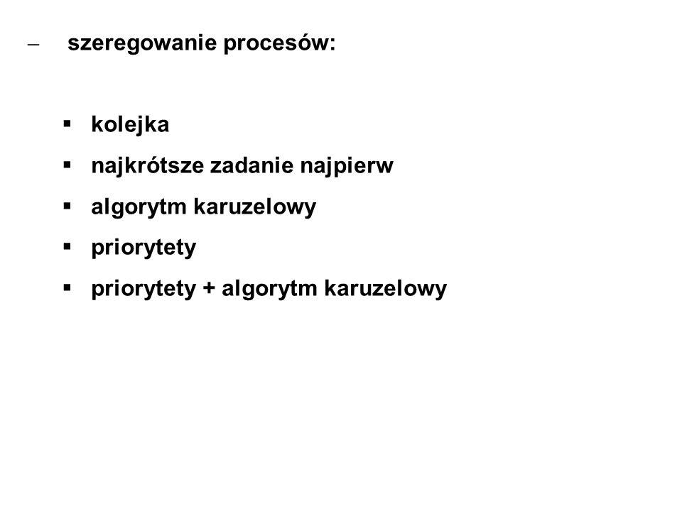 – szeregowanie procesów: