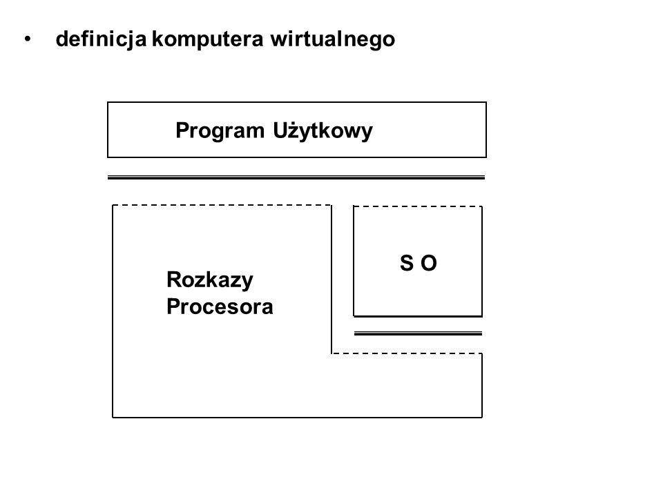 definicja komputera wirtualnego