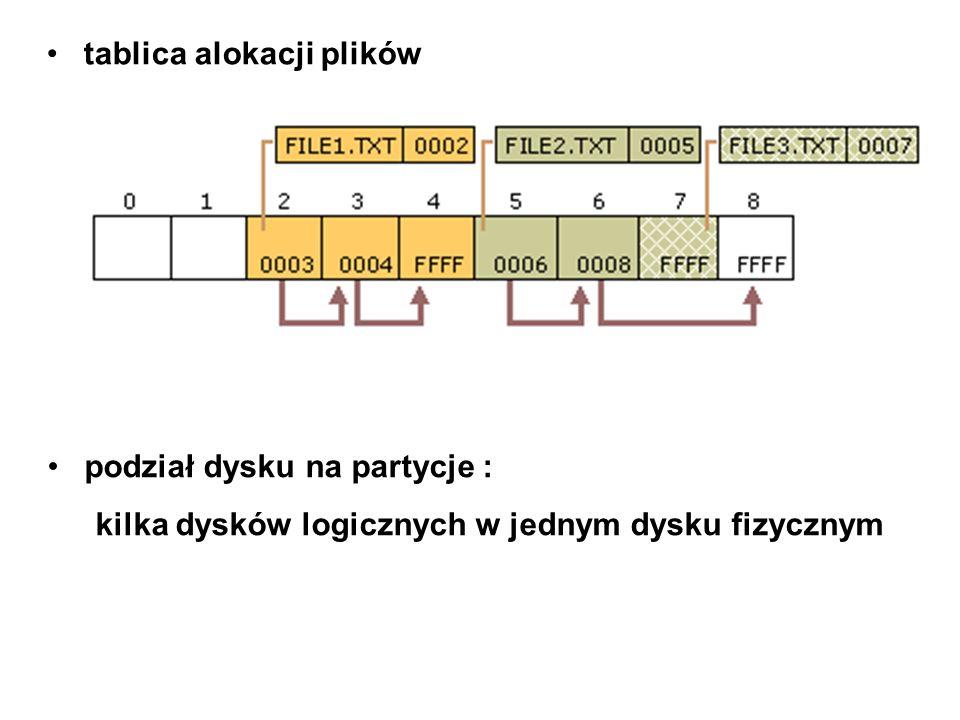 tablica alokacji plików