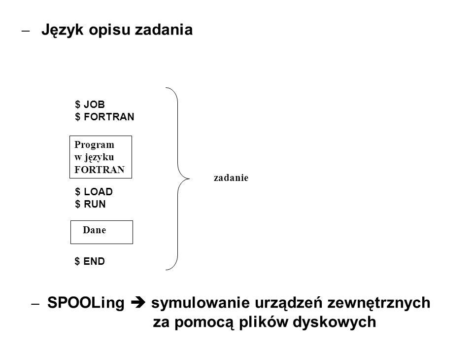 – Język opisu zadania$ JOB. $ FORTRAN. Program. w języku. FORTRAN. zadanie. $ LOAD. $ RUN. Dane. $ END.