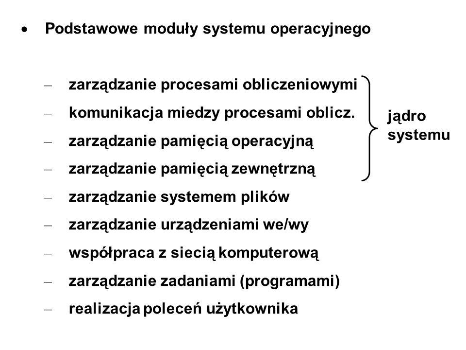 Podstawowe moduły systemu operacyjnego