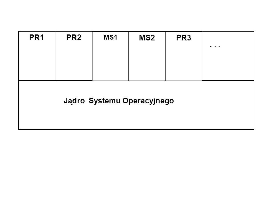 PR1 PR2 MS1 MS2 PR3 . . . Jądro Systemu Operacyjnego