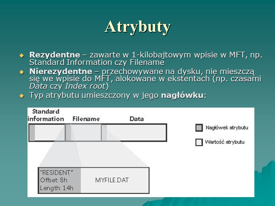 AtrybutyRezydentne – zawarte w 1-kilobajtowym wpisie w MFT, np. Standard Information czy Filename.
