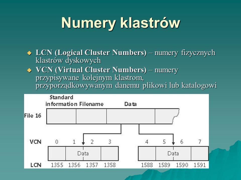 Numery klastrów LCN (Logical Cluster Numbers) – numery fizycznych klastrów dyskowych.