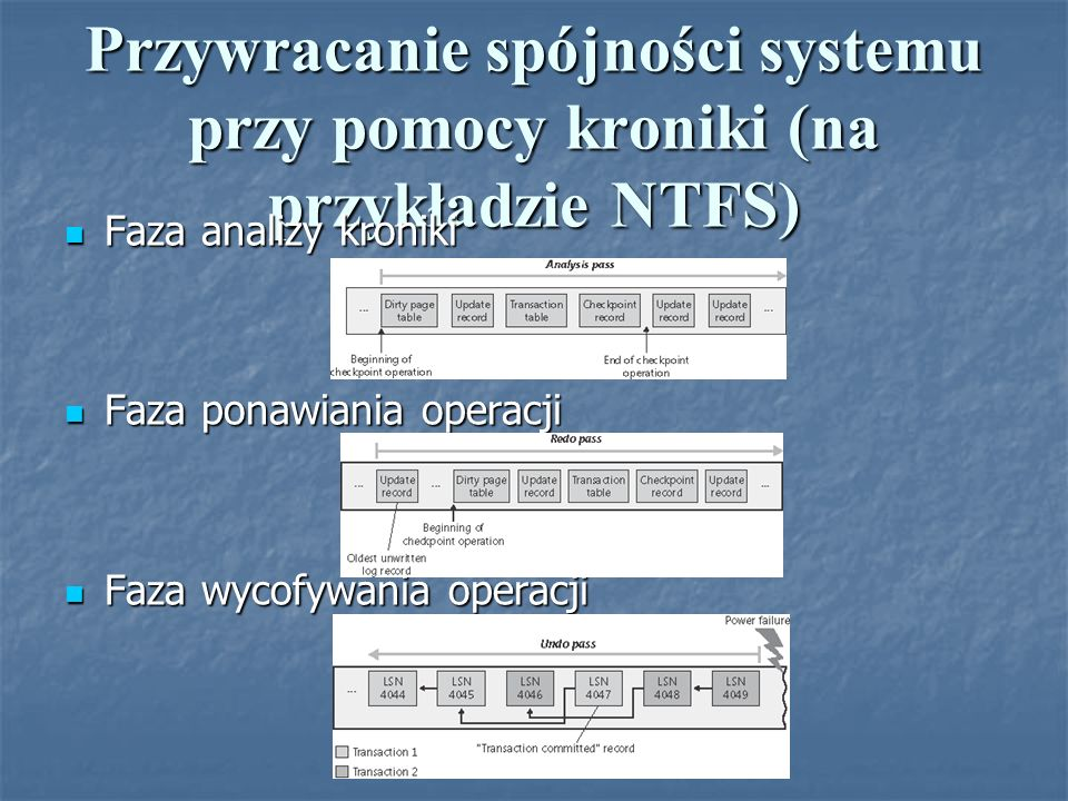 Przywracanie spójności systemu przy pomocy kroniki (na przykładzie NTFS)