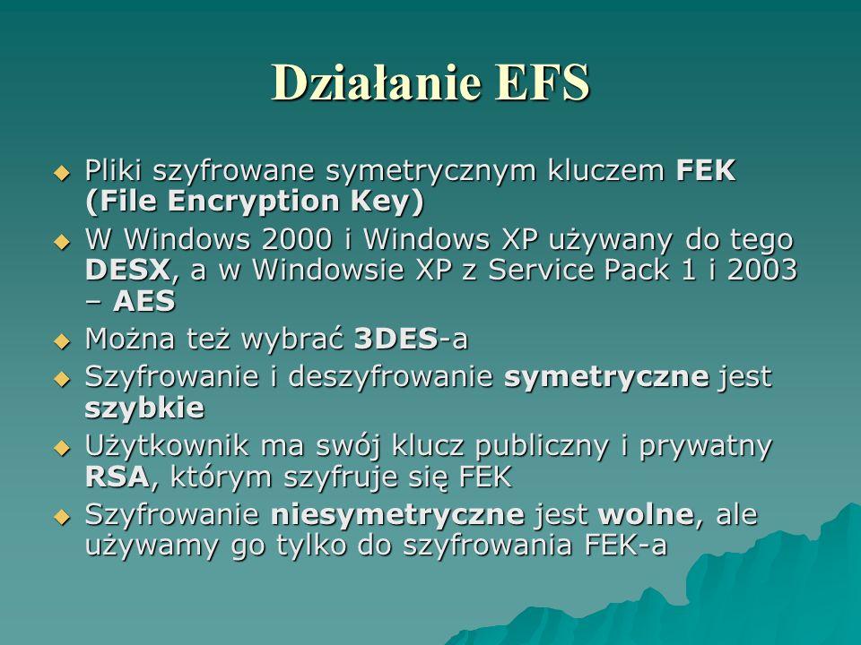 Działanie EFS Pliki szyfrowane symetrycznym kluczem FEK (File Encryption Key)