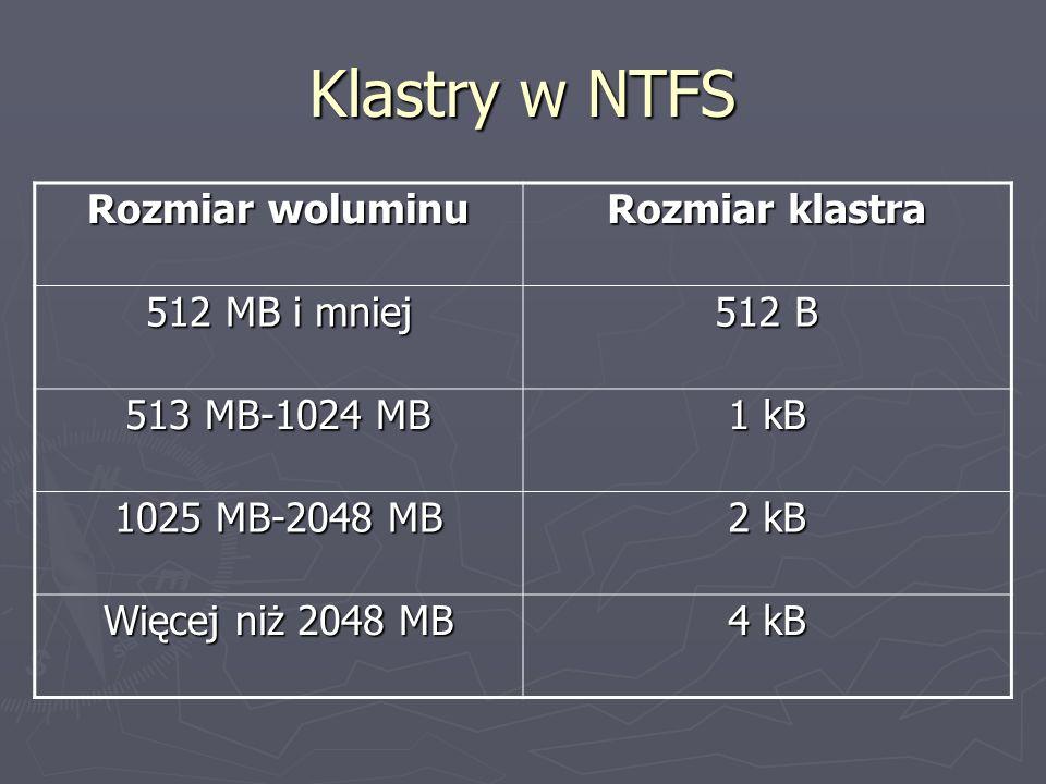Klastry w NTFS Rozmiar woluminu Rozmiar klastra 512 MB i mniej 512 B