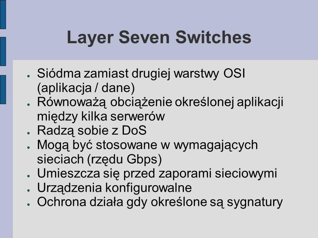 Layer Seven Switches Siódma zamiast drugiej warstwy OSI (aplikacja / dane) Równoważą obciążenie określonej aplikacji między kilka serwerów.