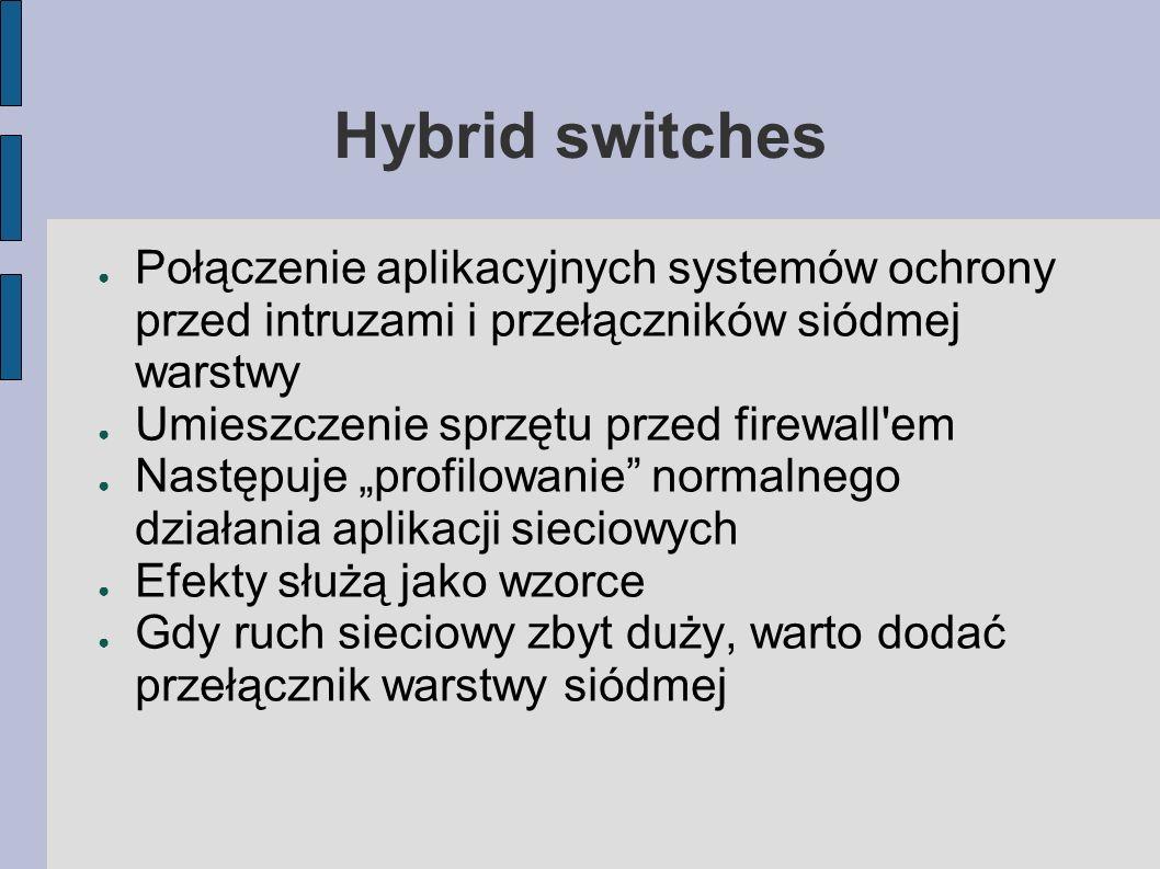 Hybrid switches Połączenie aplikacyjnych systemów ochrony przed intruzami i przełączników siódmej warstwy.