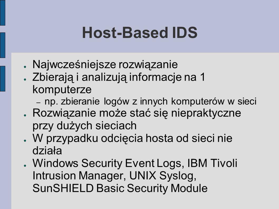 Host-Based IDS Najwcześniejsze rozwiązanie