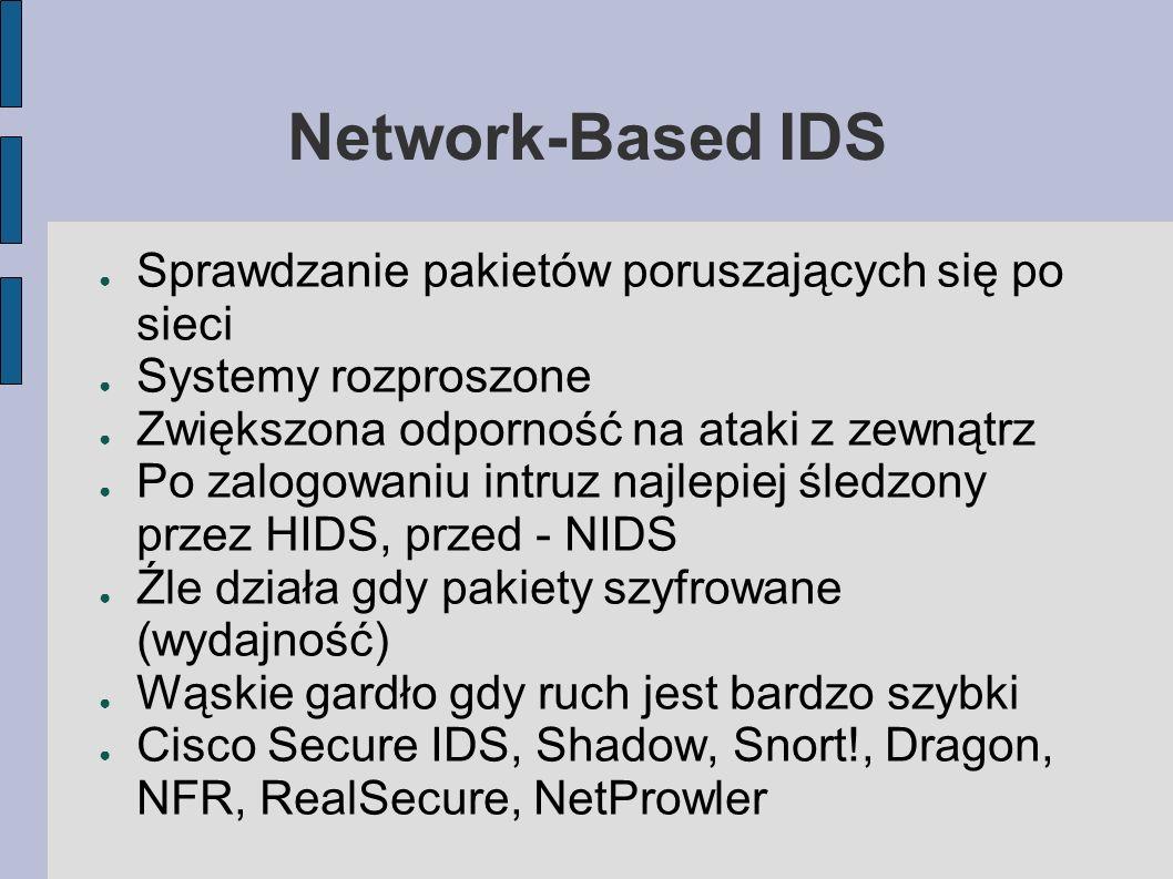 Network-Based IDS Sprawdzanie pakietów poruszających się po sieci