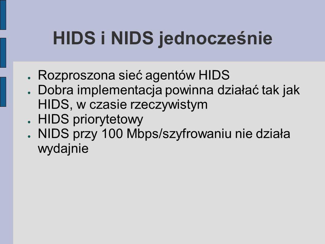 HIDS i NIDS jednocześnie