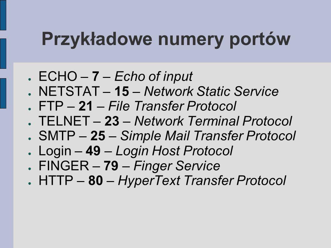 Przykładowe numery portów