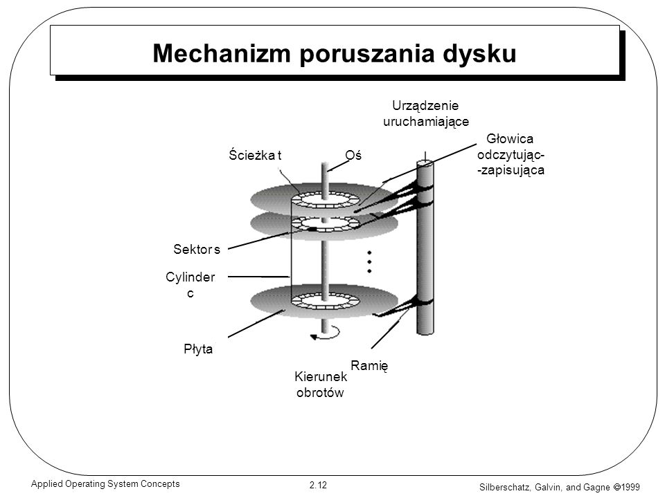 Mechanizm poruszania dysku